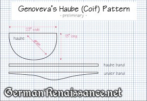 haube-pattern