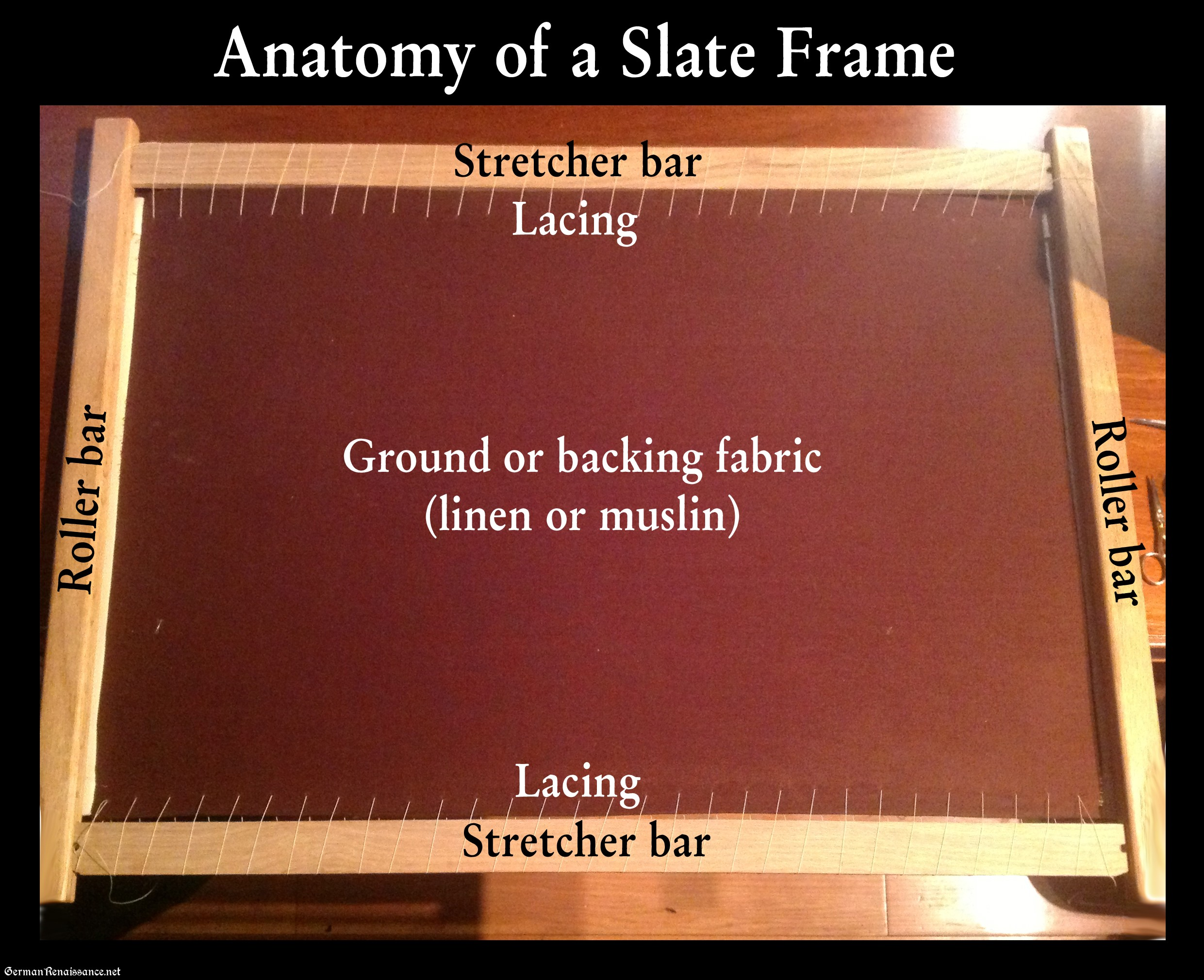Dressing A Slate Frame To Embroider On Silk   The German